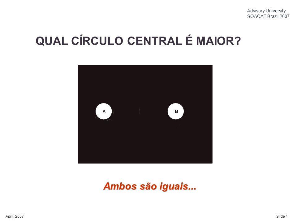 QUAL CÍRCULO CENTRAL É MAIOR