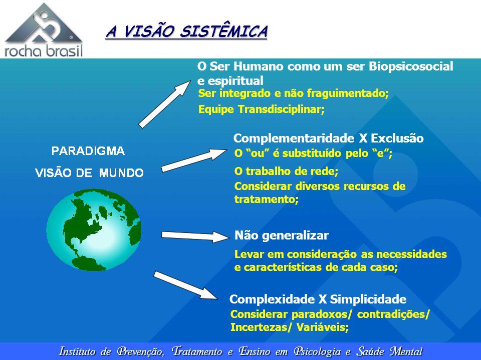 A VISÃO SISTÊMICA O Ser Humano como um ser Biopsicosocial e espiritual