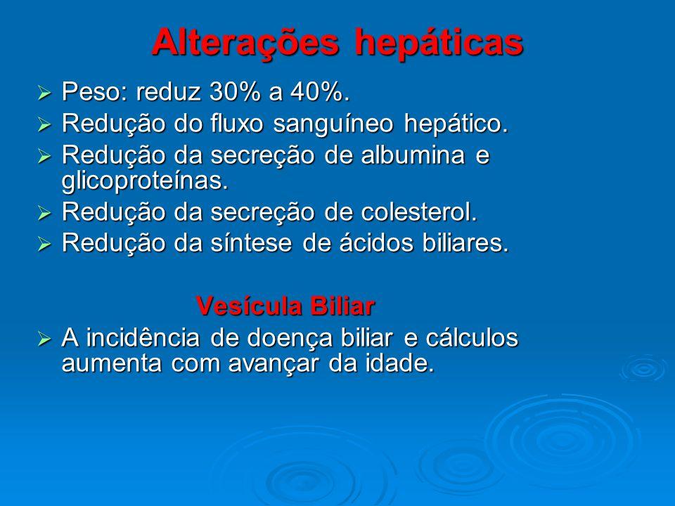 Alterações hepáticas Peso: reduz 30% a 40%.