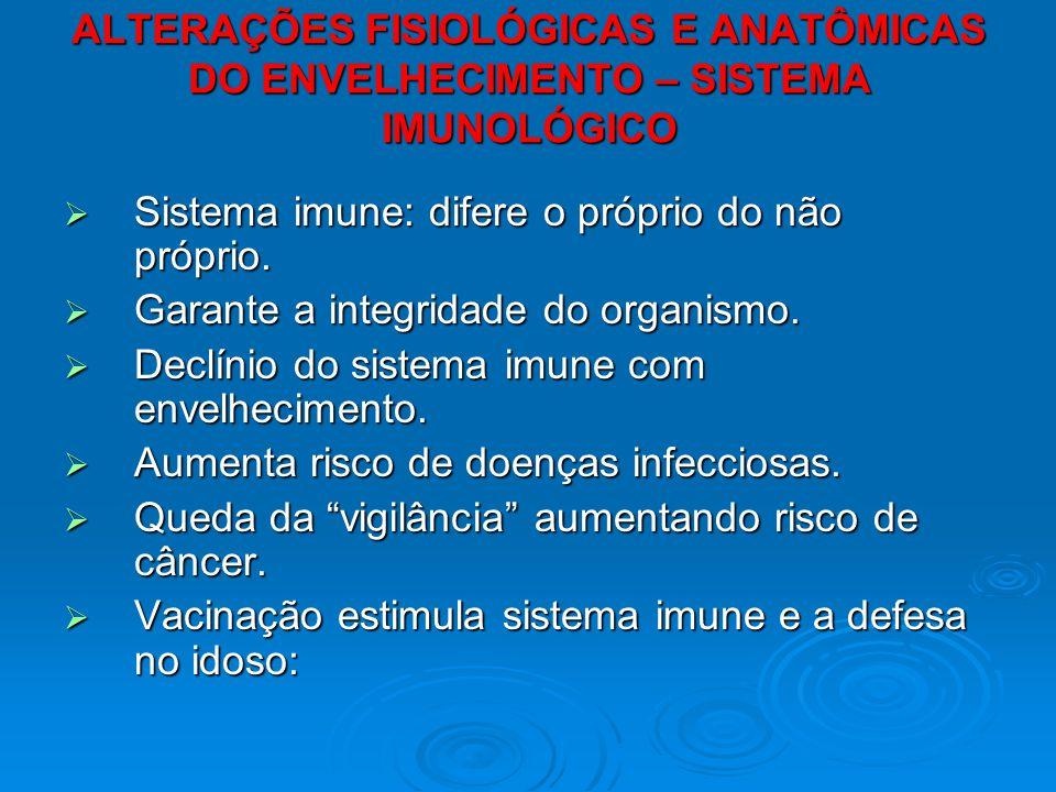 ALTERAÇÕES FISIOLÓGICAS E ANATÔMICAS DO ENVELHECIMENTO – SISTEMA IMUNOLÓGICO