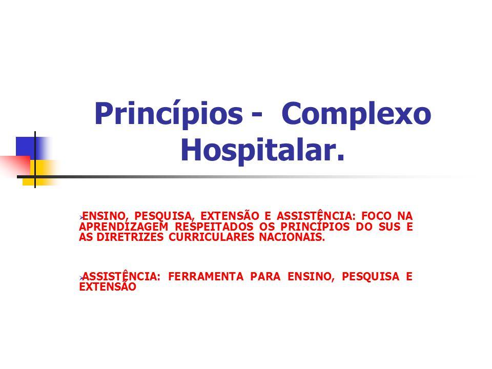 Princípios - Complexo Hospitalar.