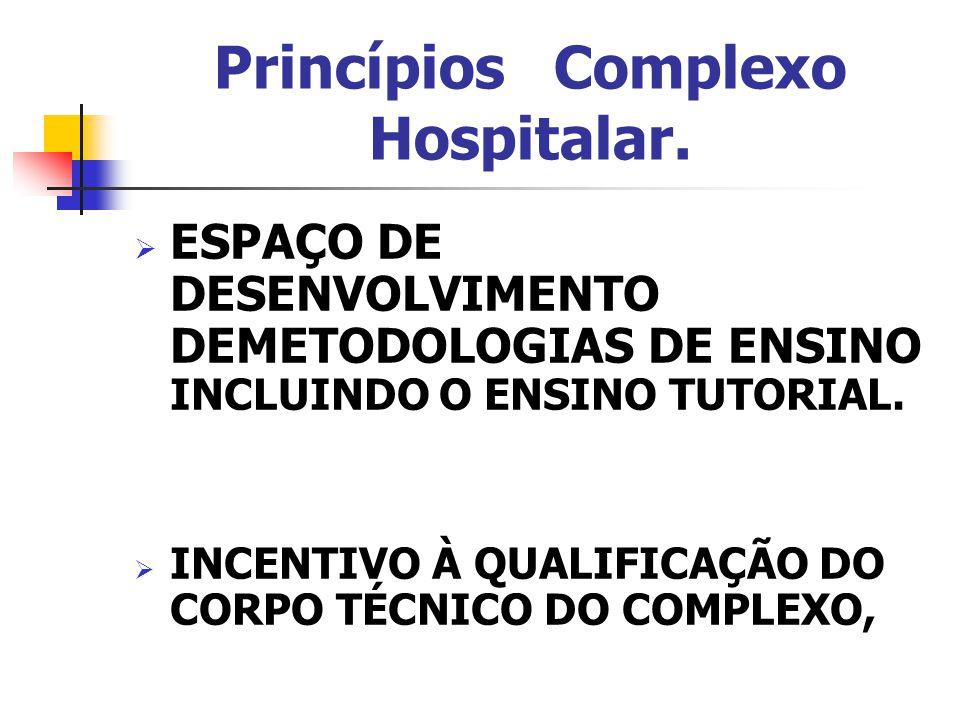 Princípios Complexo Hospitalar.