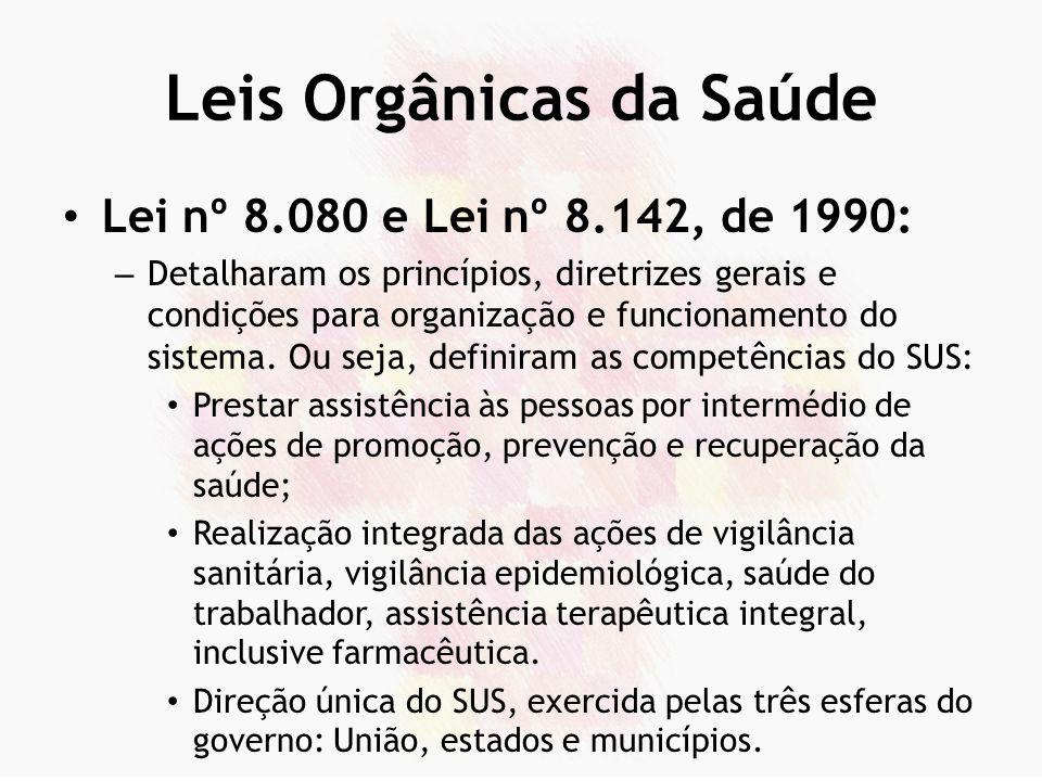 Leis Orgânicas da Saúde