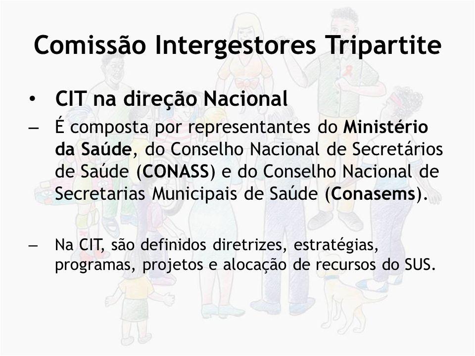 Comissão Intergestores Tripartite