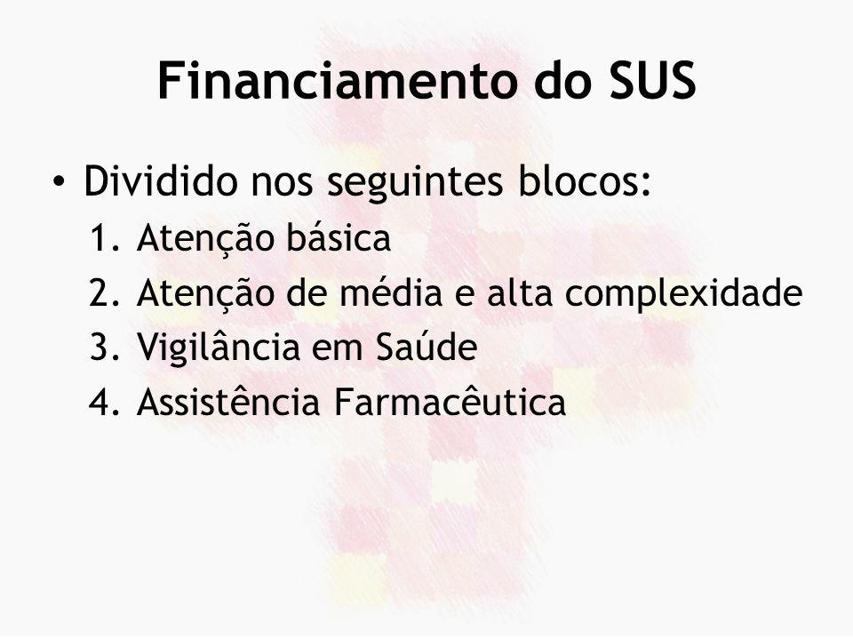 Financiamento do SUS Dividido nos seguintes blocos: Atenção básica