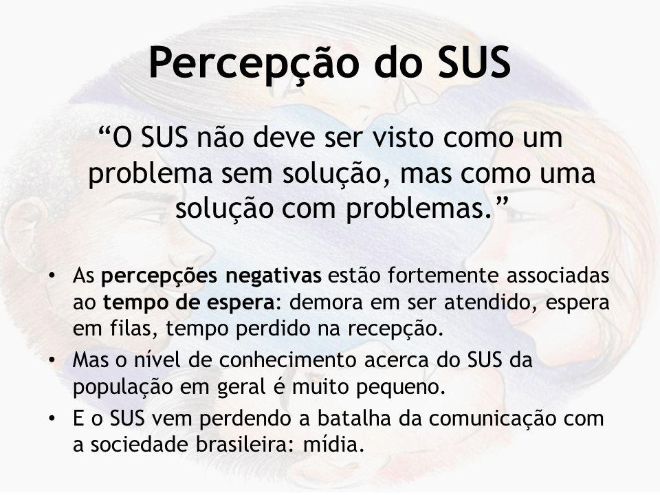 Percepção do SUS O SUS não deve ser visto como um problema sem solução, mas como uma solução com problemas.