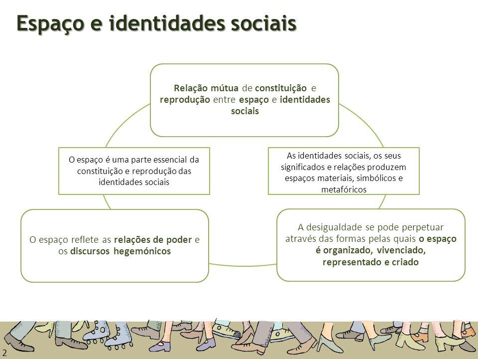 Espaço e identidades sociais