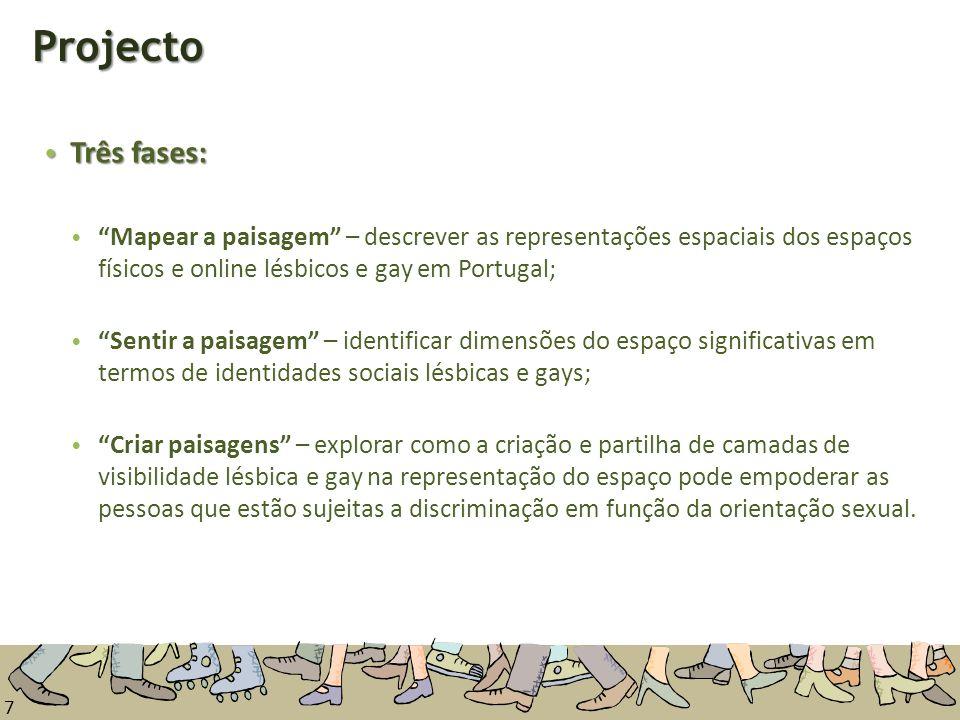 Projecto Três fases: Mapear a paisagem – descrever as representações espaciais dos espaços físicos e online lésbicos e gay em Portugal;