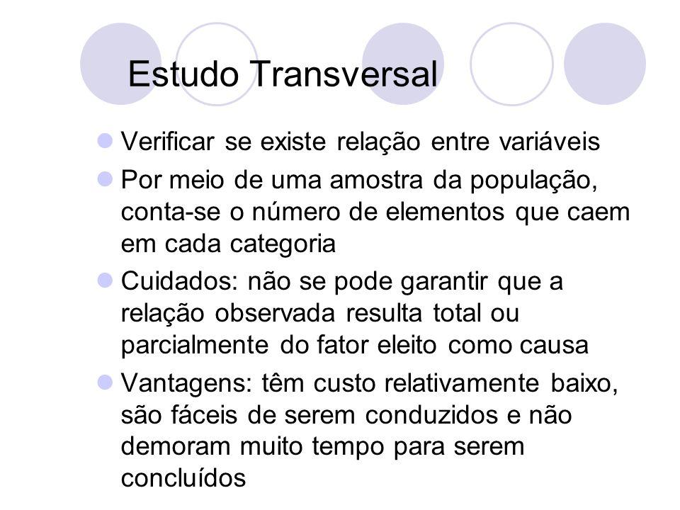 Estudo Transversal Verificar se existe relação entre variáveis