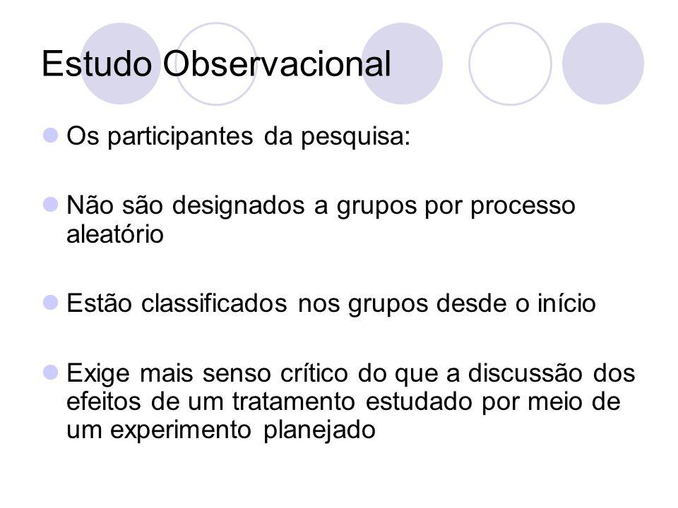 Estudo Observacional Os participantes da pesquisa: