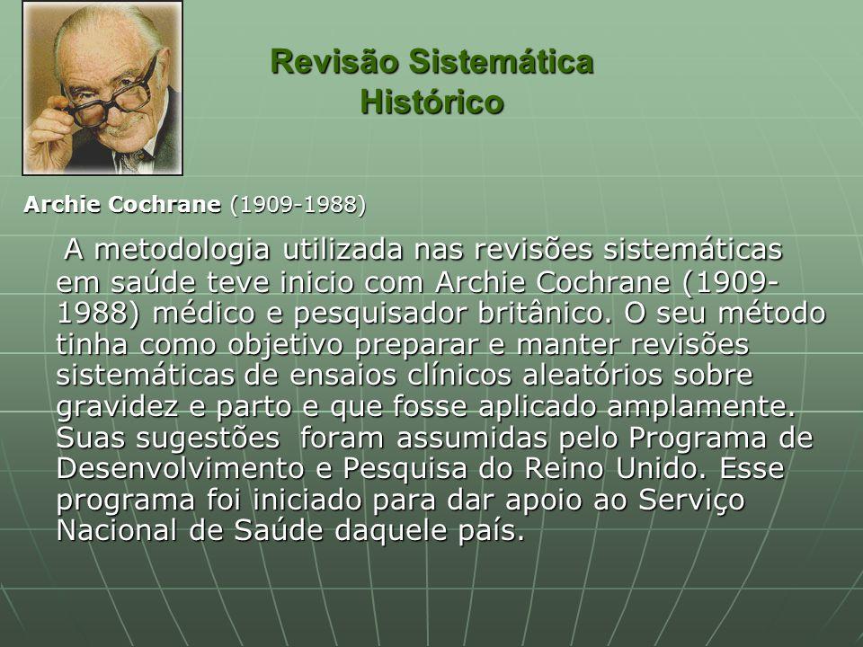 Revisão Sistemática Histórico