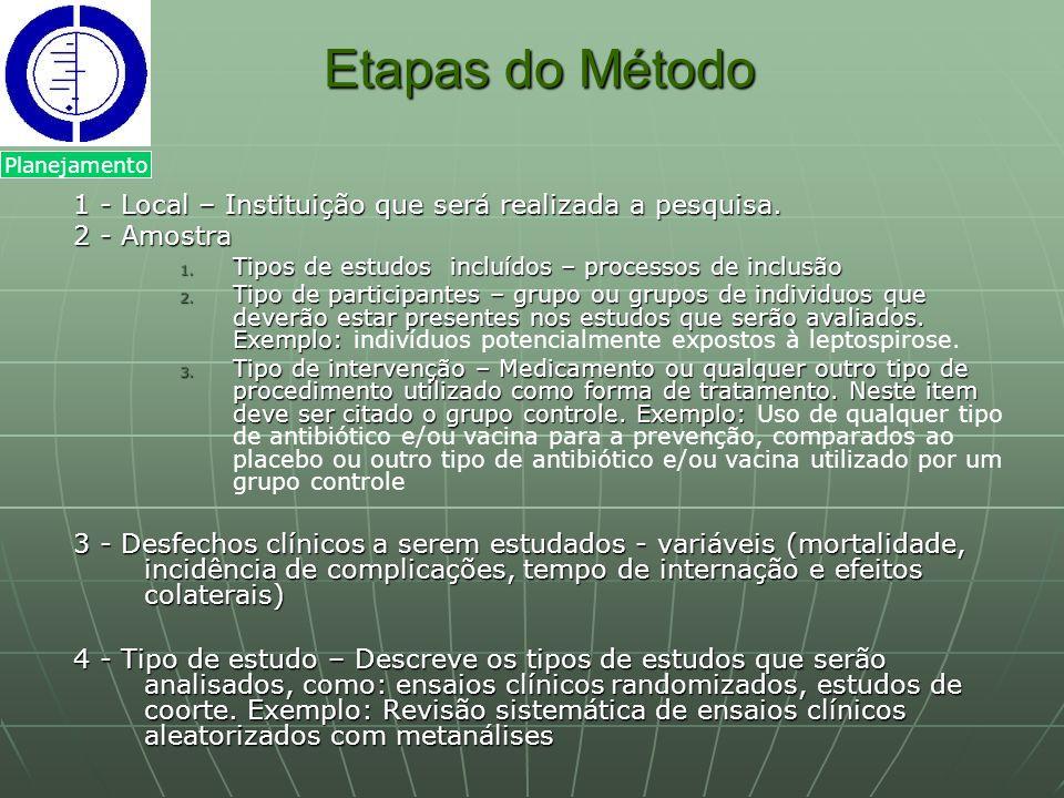 Etapas do Método 1 - Local – Instituição que será realizada a pesquisa. 2 - Amostra. Tipos de estudos incluídos – processos de inclusão.