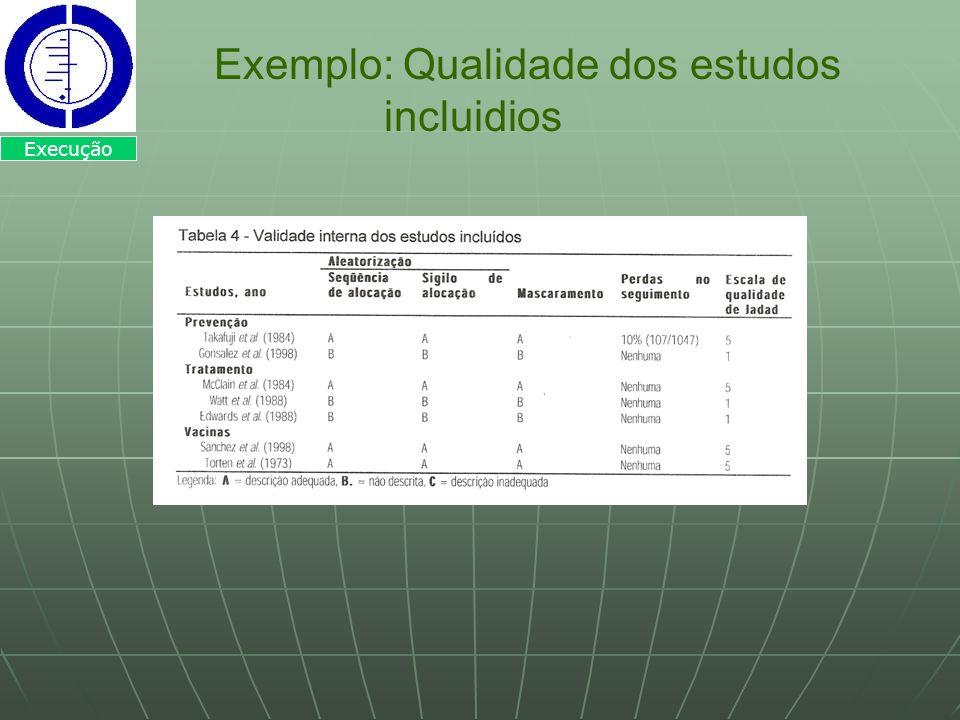 Exemplo: Qualidade dos estudos incluidios