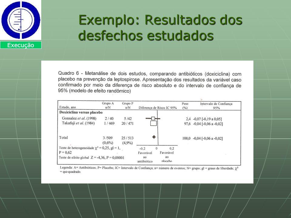 Exemplo: Resultados dos desfechos estudados
