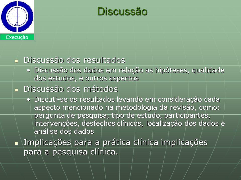 Discussão Discussão dos resultados Discussão dos métodos