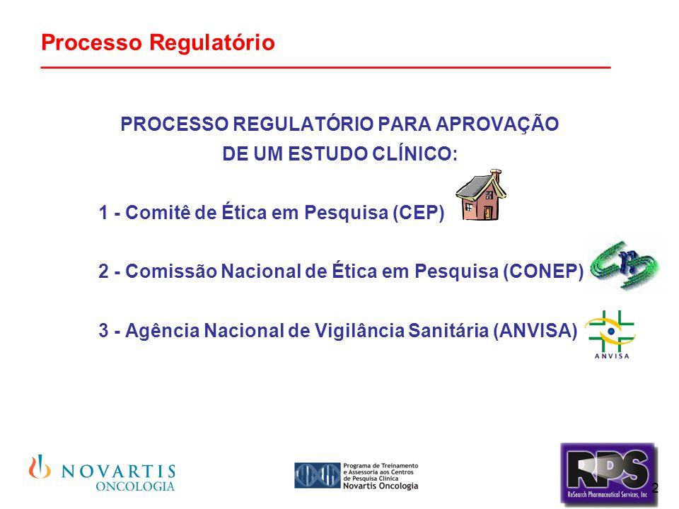 Processo Regulatório _____________________________________________