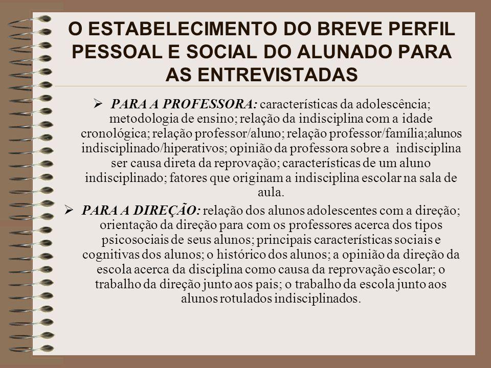 O ESTABELECIMENTO DO BREVE PERFIL PESSOAL E SOCIAL DO ALUNADO PARA AS ENTREVISTADAS