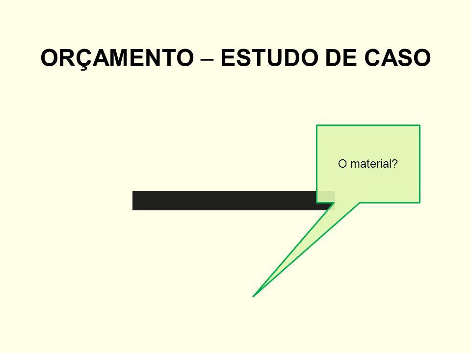 ORÇAMENTO – ESTUDO DE CASO