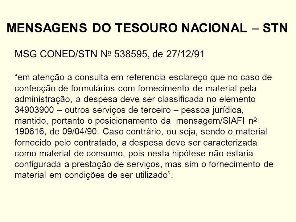 MENSAGENS DO TESOURO NACIONAL – STN