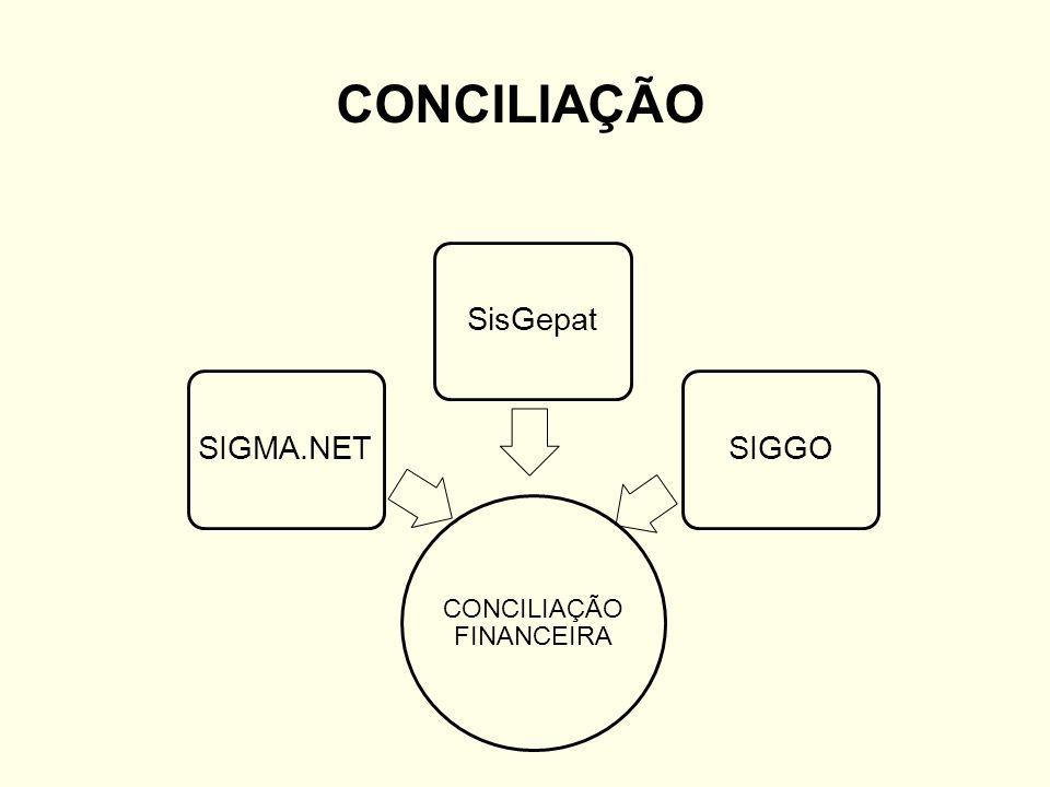 CONCILIAÇÃO FINANCEIRA