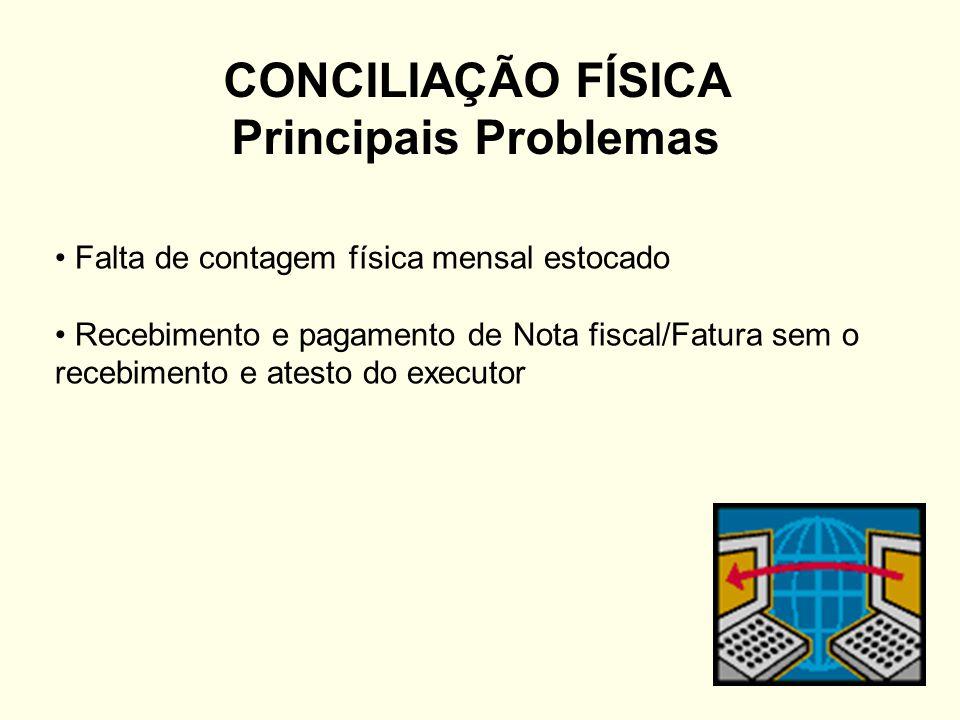 CONCILIAÇÃO FÍSICA Principais Problemas