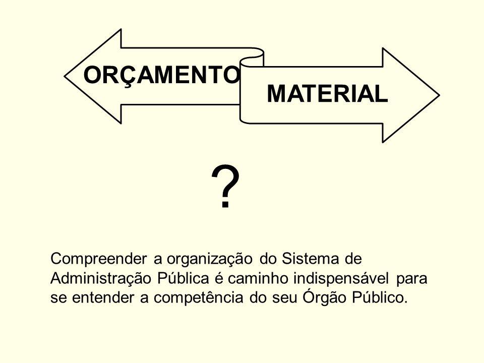 ORÇAMENTO MATERIAL.