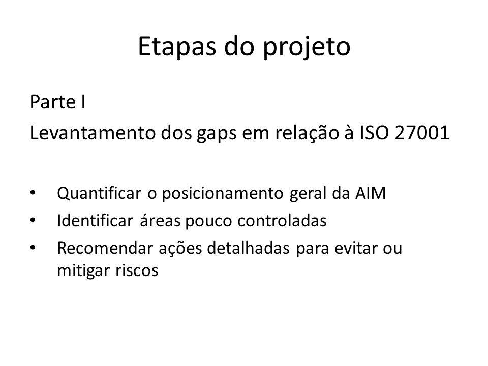 Etapas do projeto Parte I Levantamento dos gaps em relação à ISO 27001