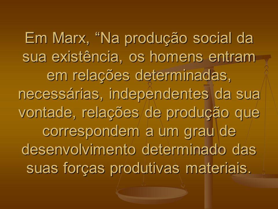 Em Marx, Na produção social da sua existência, os homens entram em relações determinadas, necessárias, independentes da sua vontade, relações de produção que correspondem a um grau de desenvolvimento determinado das suas forças produtivas materiais.