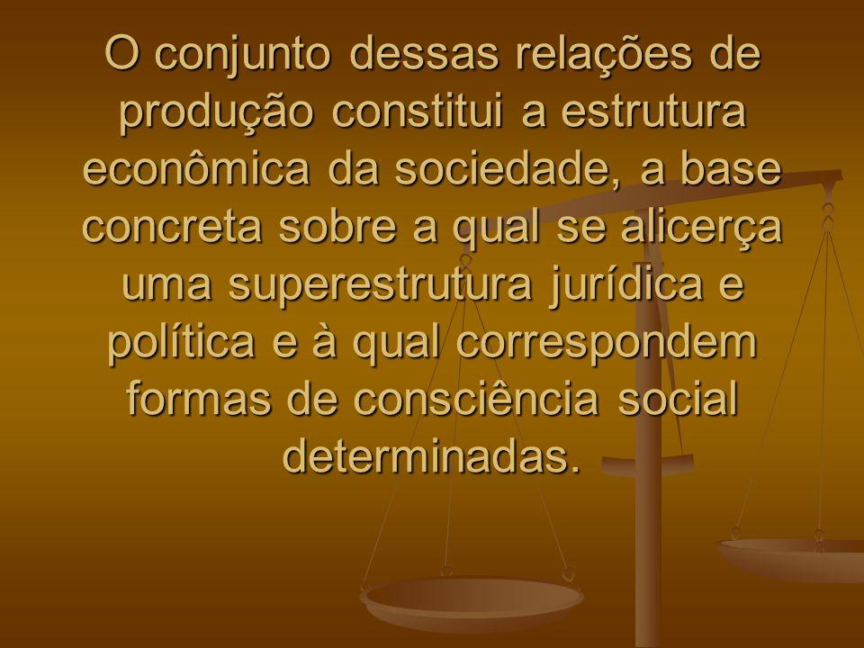 O conjunto dessas relações de produção constitui a estrutura econômica da sociedade, a base concreta sobre a qual se alicerça uma superestrutura jurídica e política e à qual correspondem formas de consciência social determinadas.