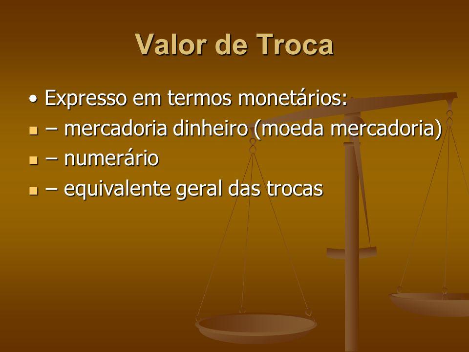 Valor de Troca • Expresso em termos monetários: