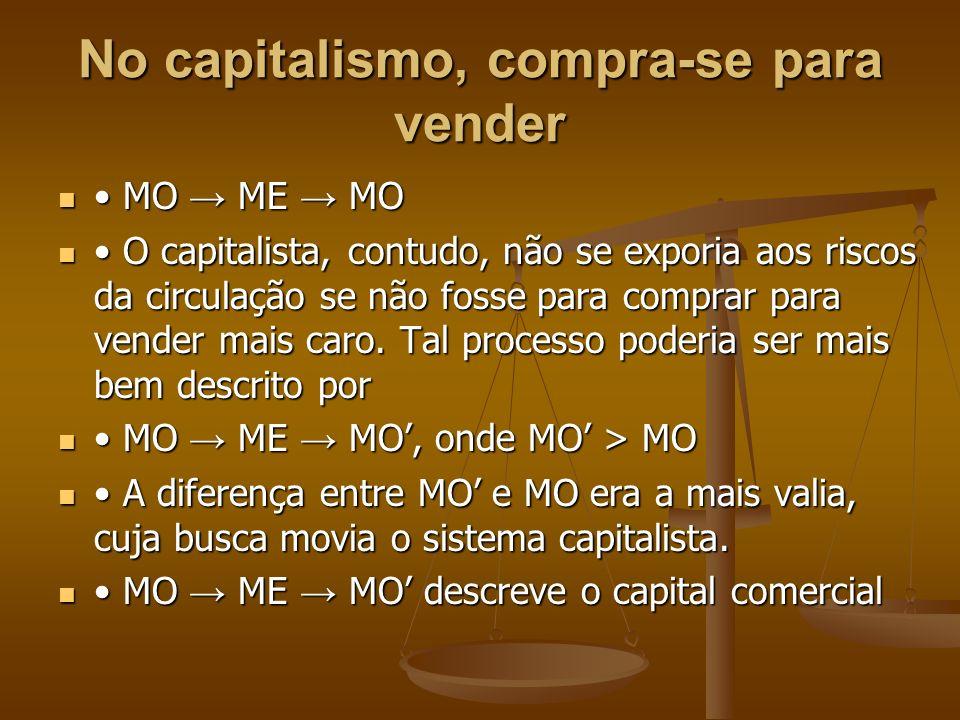 No capitalismo, compra-se para vender