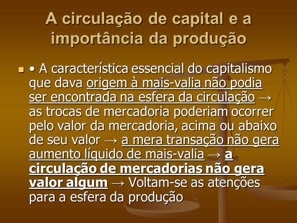 A circulação de capital e a importância da produção