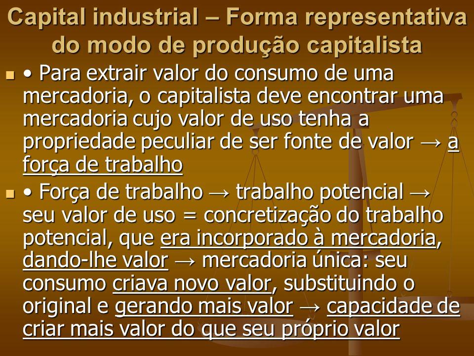 Capital industrial – Forma representativa do modo de produção capitalista
