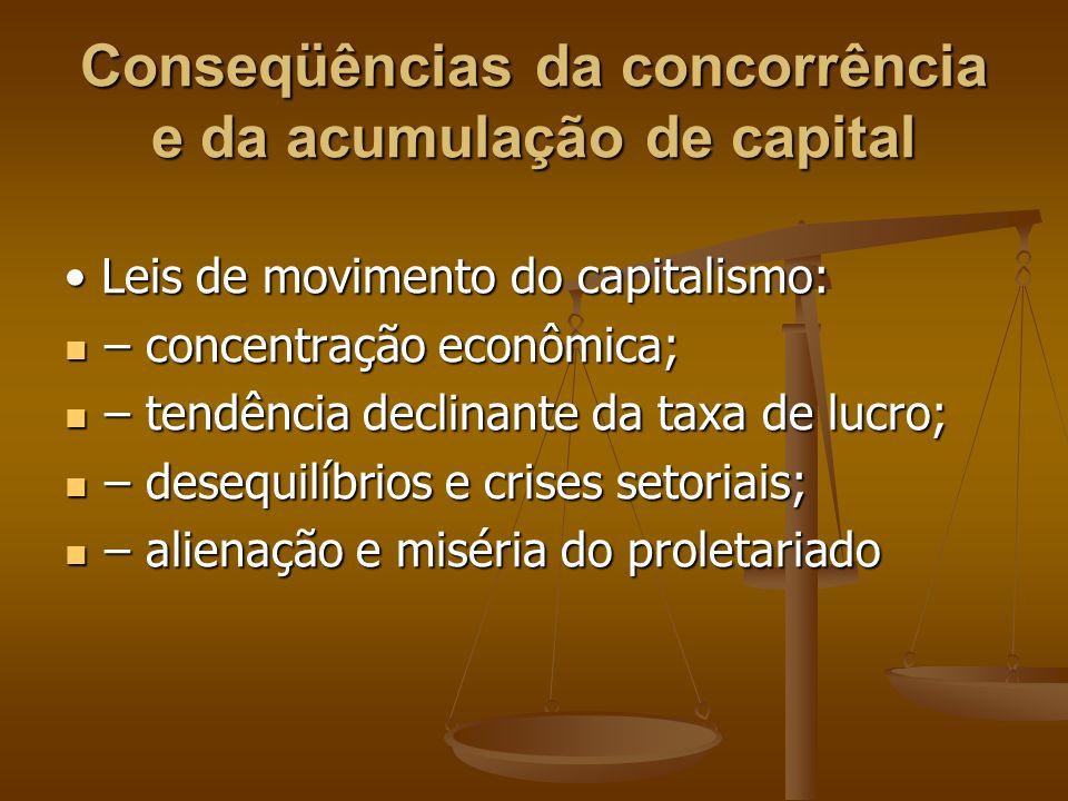 Conseqüências da concorrência e da acumulação de capital