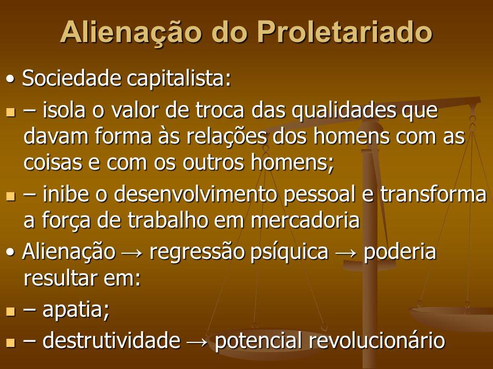 Alienação do Proletariado
