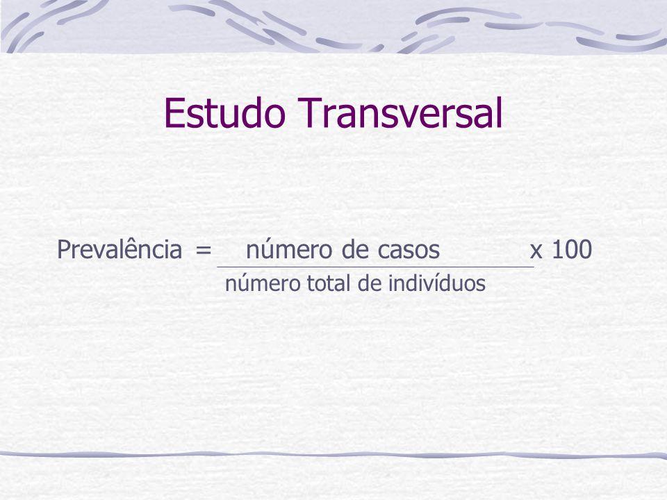 Estudo Transversal Prevalência = número de casos x 100