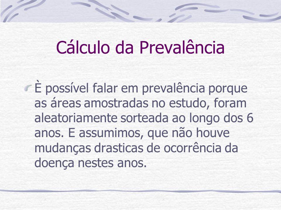 Cálculo da Prevalência
