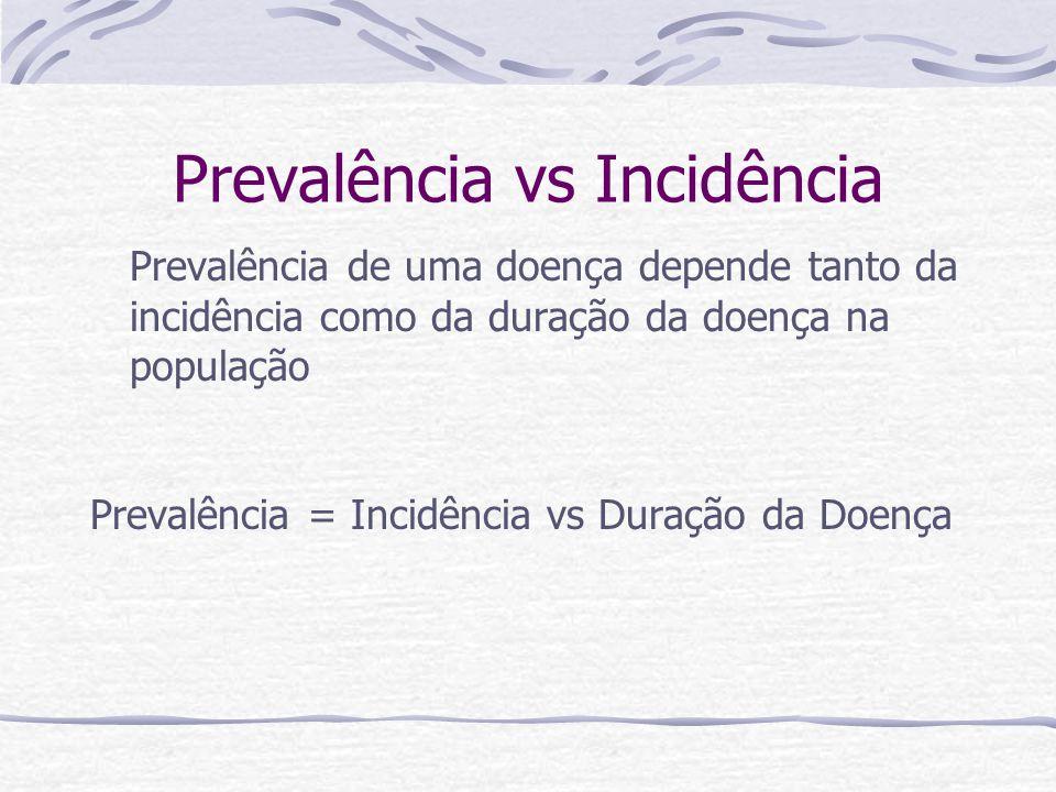 Prevalência vs Incidência