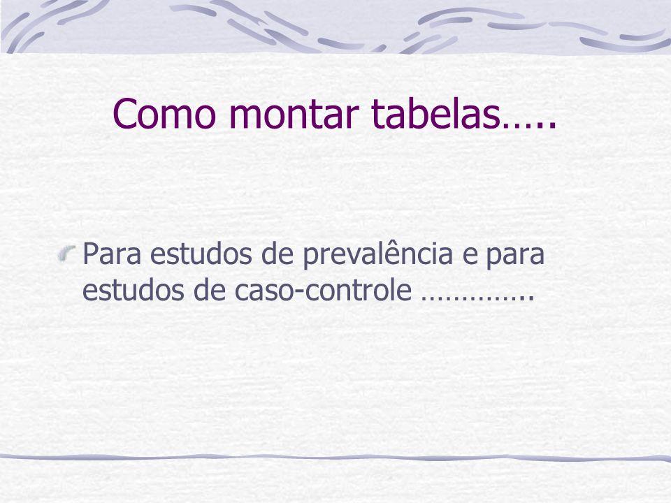Como montar tabelas….. Para estudos de prevalência e para estudos de caso-controle …………..