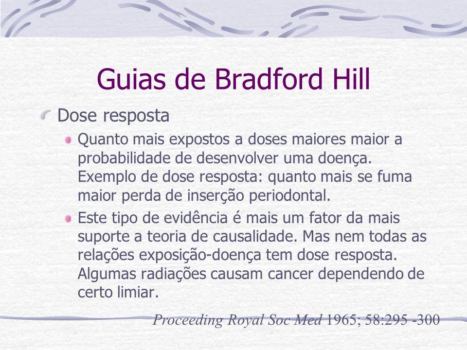 Guias de Bradford Hill Dose resposta