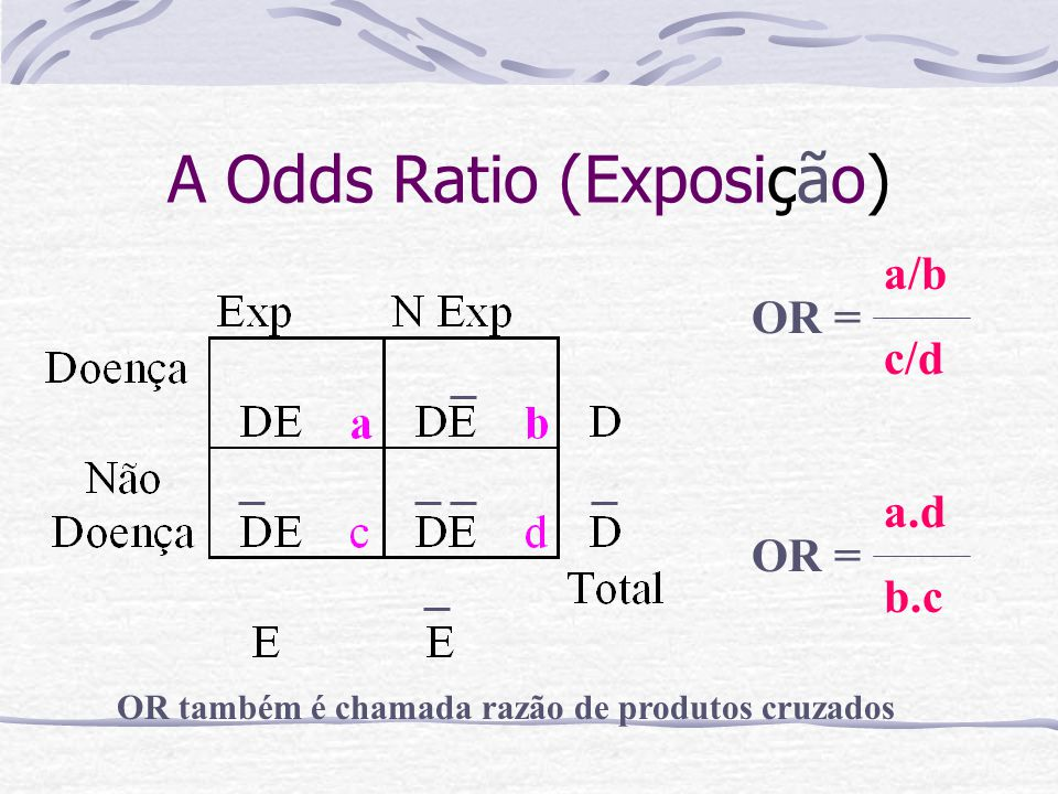 A Odds Ratio (Exposição)