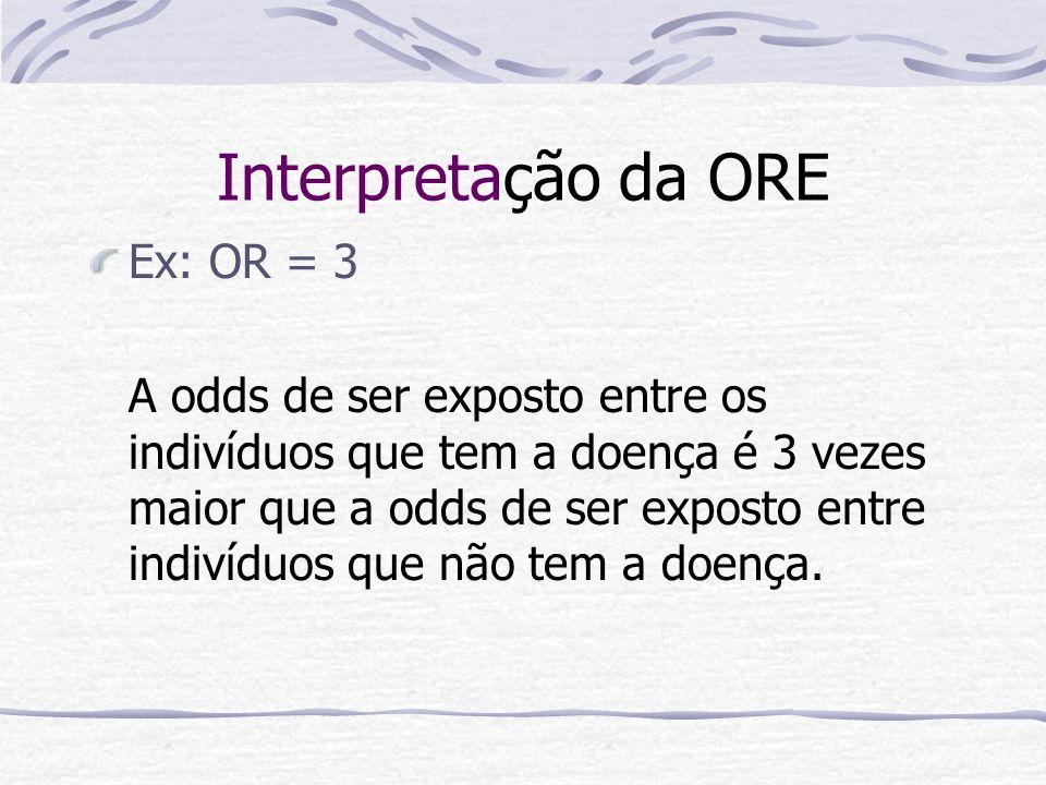 Interpretação da ORE Ex: OR = 3
