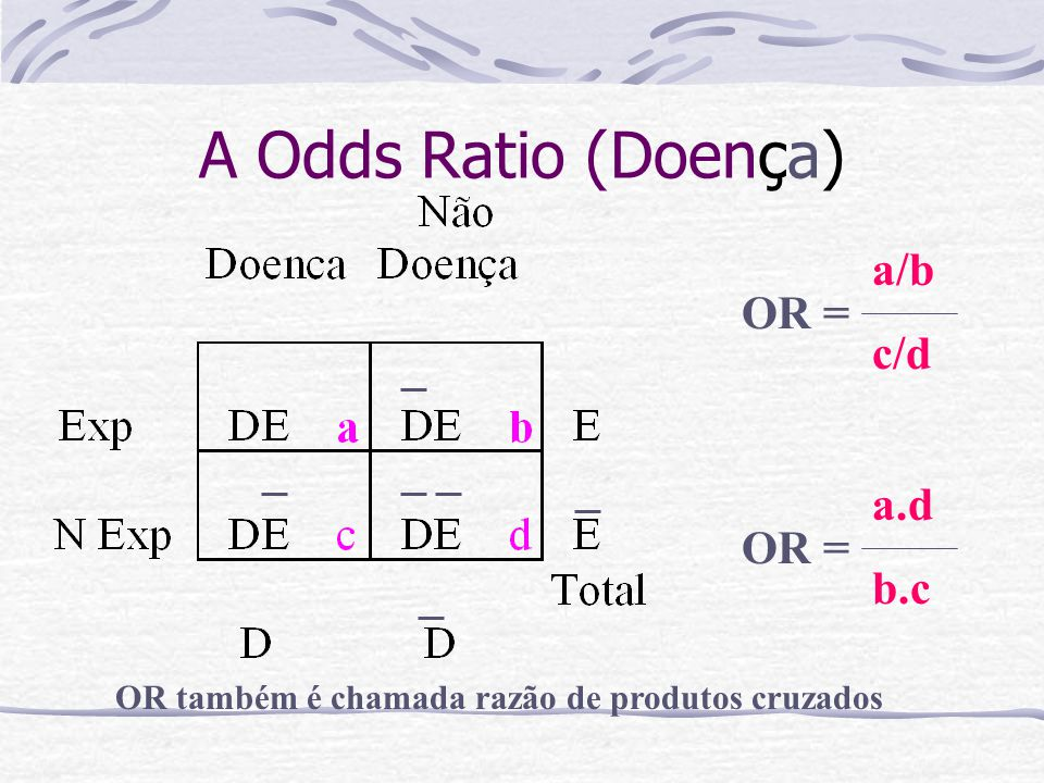 A Odds Ratio (Doença) a/b c/d OR = a.d b.c OR =