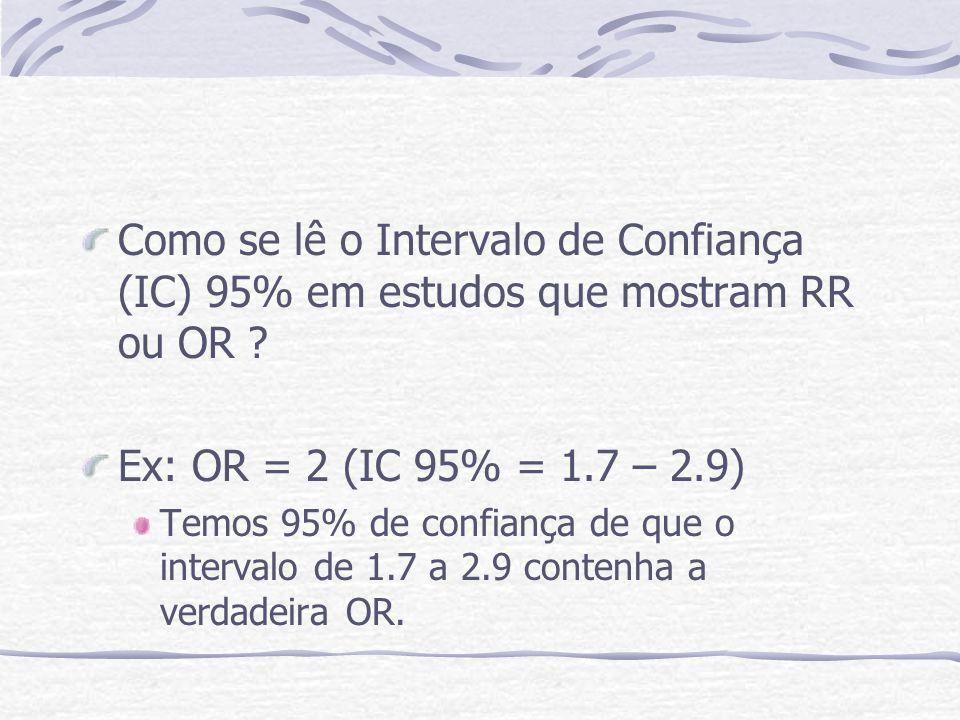 Como se lê o Intervalo de Confiança (IC) 95% em estudos que mostram RR ou OR