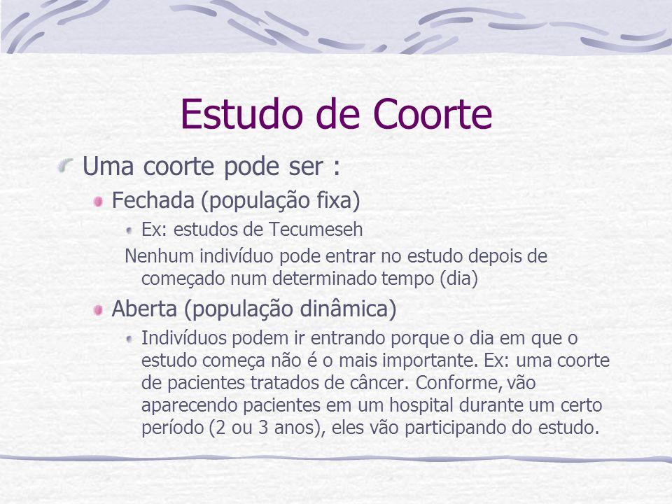 Estudo de Coorte Uma coorte pode ser : Fechada (população fixa)