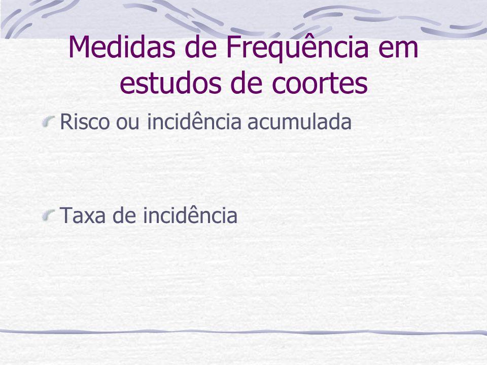 Medidas de Frequência em estudos de coortes