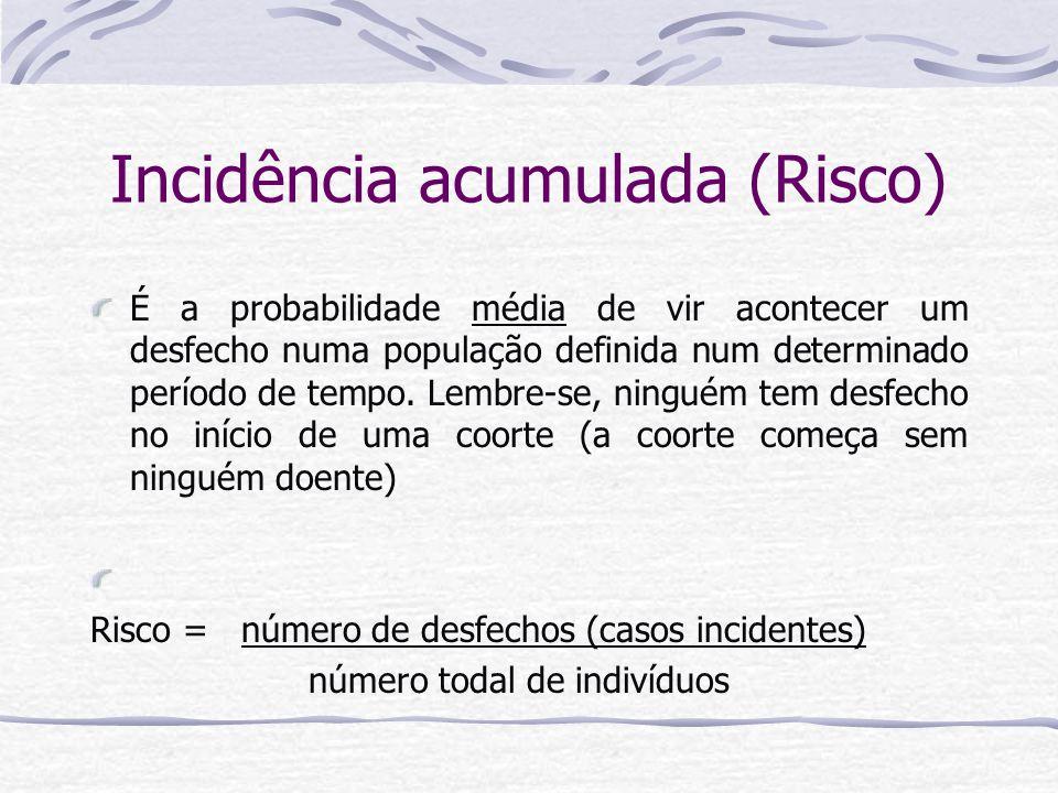 Incidência acumulada (Risco)