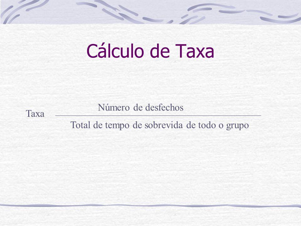 Cálculo de Taxa Número de desfechos Taxa