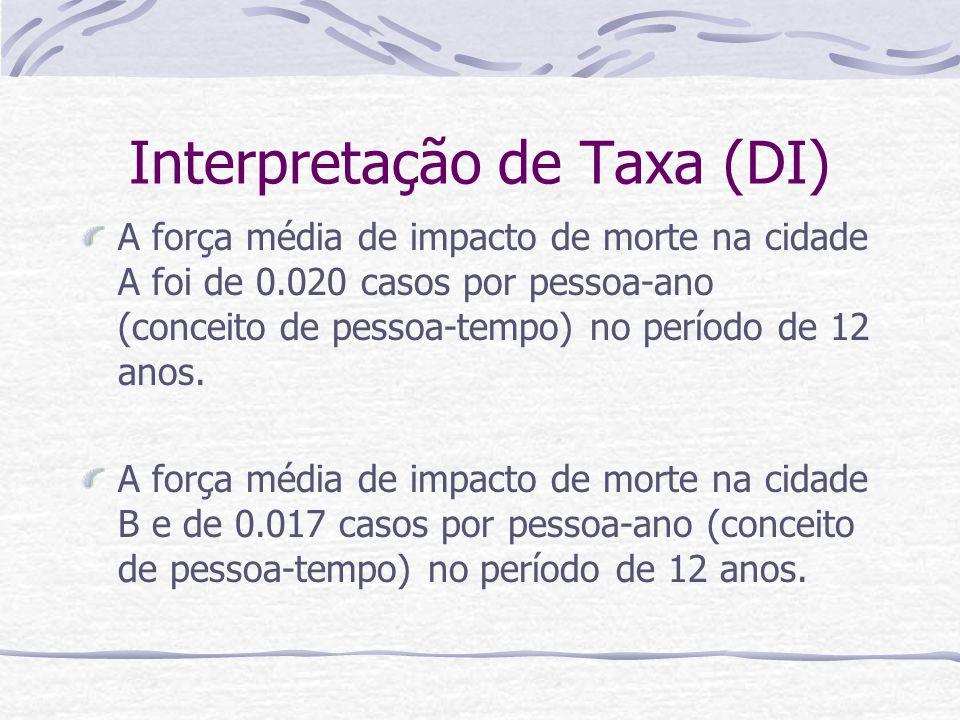 Interpretação de Taxa (DI)