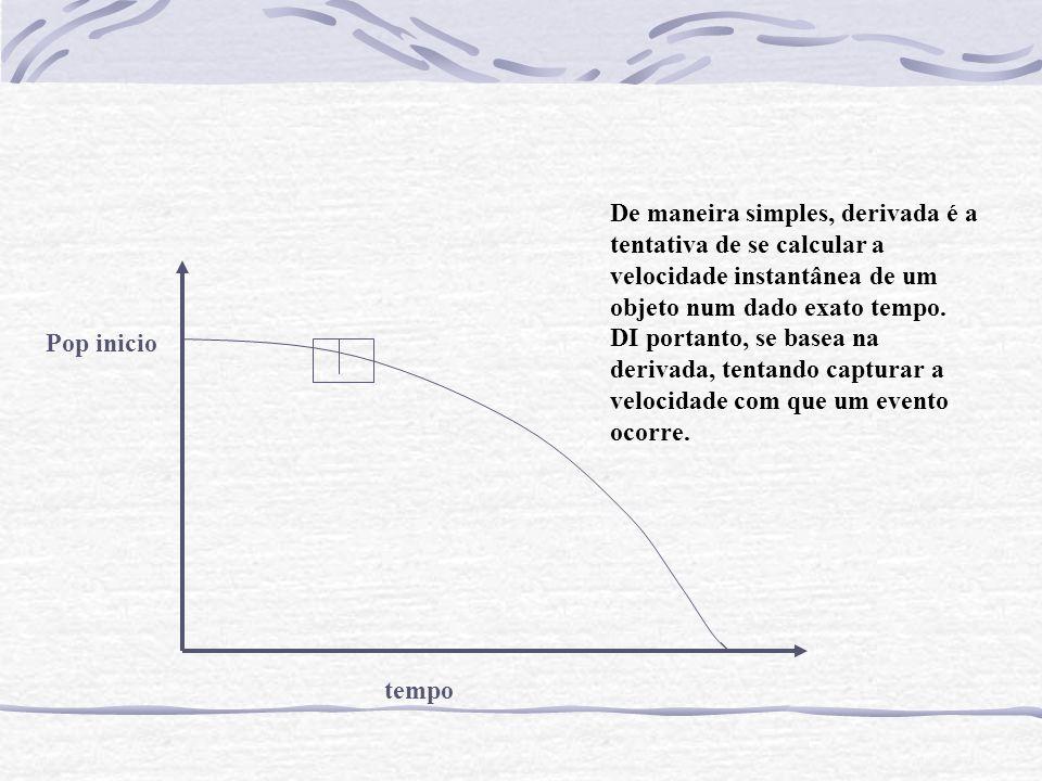 De maneira simples, derivada é a tentativa de se calcular a velocidade instantânea de um objeto num dado exato tempo. DI portanto, se basea na derivada, tentando capturar a velocidade com que um evento ocorre.